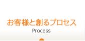 お客様と創るプロセス